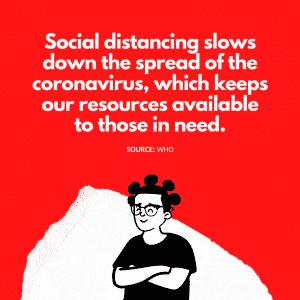 Social distancing slows the spread of corona